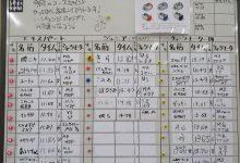 6月常設コース・タイムアタック中間発表!/サテライトステッカー配布のお知らせ。