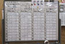 11月常設コース・タイムアタック中間発表!/来月のシャーシ限定クラスのシャーシ発表!!