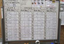 12月常設コース・タイムアタック中間発表!/来月のシャーシ限定クラスのシャーシ発表!!