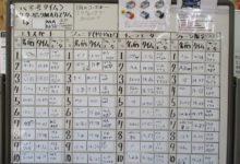 1月常設コース・タイムアタック中間発表!/MAシャーシ カーボンサイドステー再入荷!!