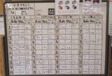 5月常設コース・タイムアタック中間発表!/入荷情報もあるよ!