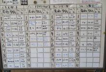 9月常設コース・タイムアタック中間発表!