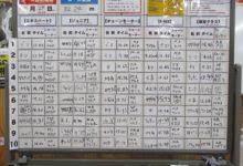 7月度常設コース・タイムアタック結果発表で~す!!